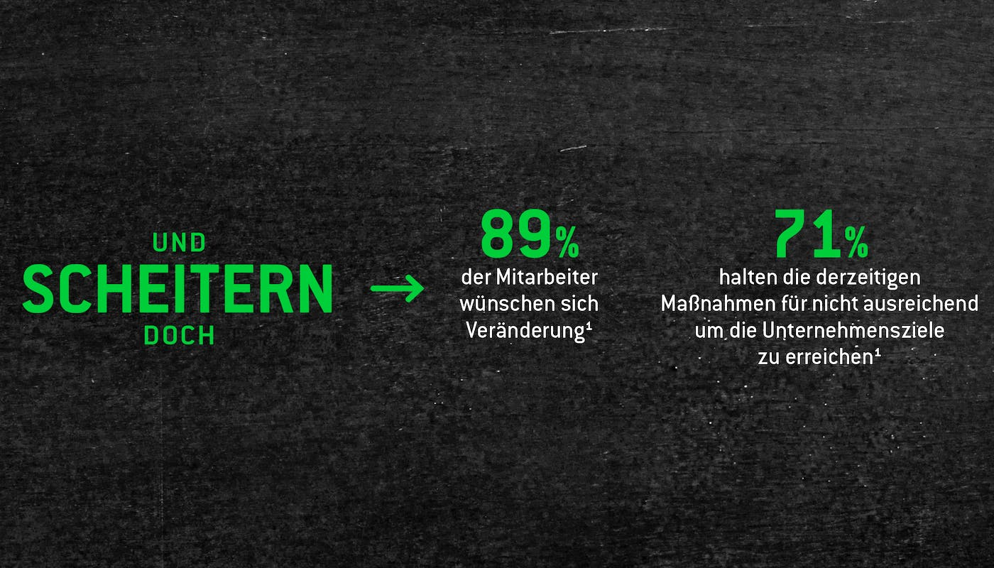 Blog_Headerbild_Infografik_Performance-Management